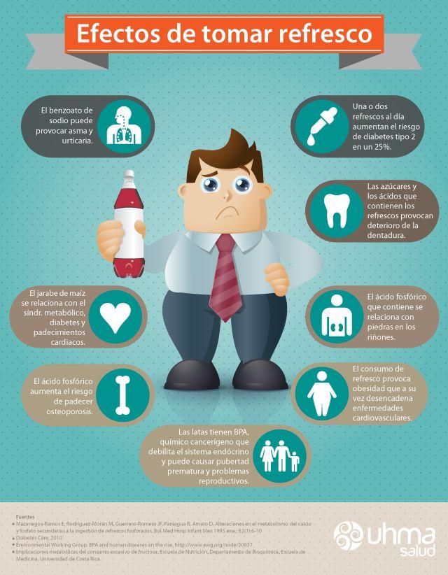 efectos refresco salud