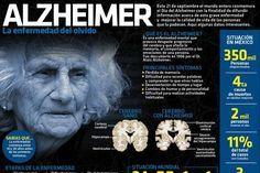 #Infografia Alzheimer
