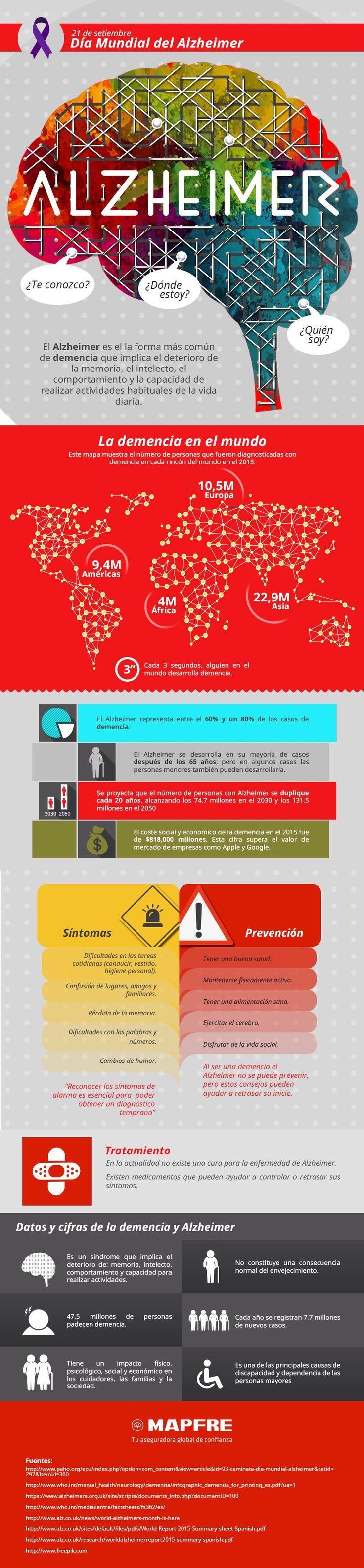 10 Recomendaciones para Prevenir el Alzheimer y la Pérdida de la Memoria Paloa GomezUrquiza