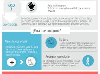 AFA Alcala: Suma contra el #Alzheimer, #Parkinson y otras demencias. #Infografia – #Infografia #Alzheimer #Demencias