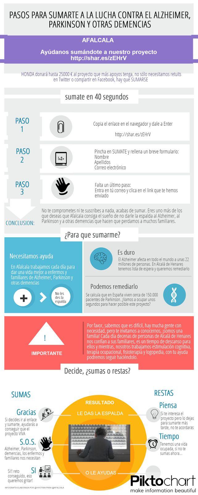 AFA Alcala: Suma contra el #Alzheimer, #Parkinson y otras demencias. #Infografia
