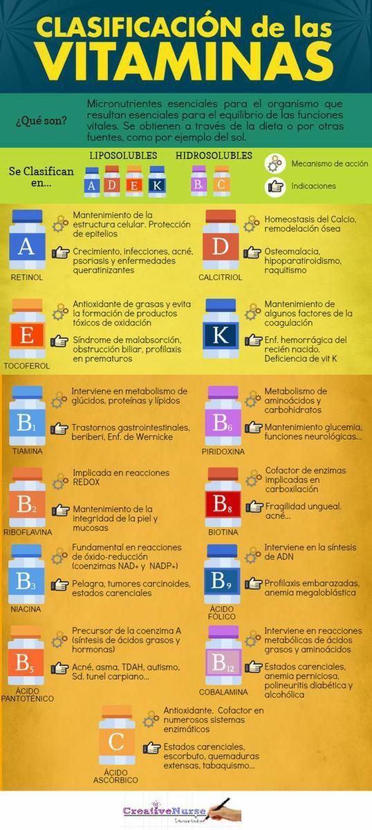 Beneficios de las vitaminas: alimentos y cantidades recomendadas | Salud