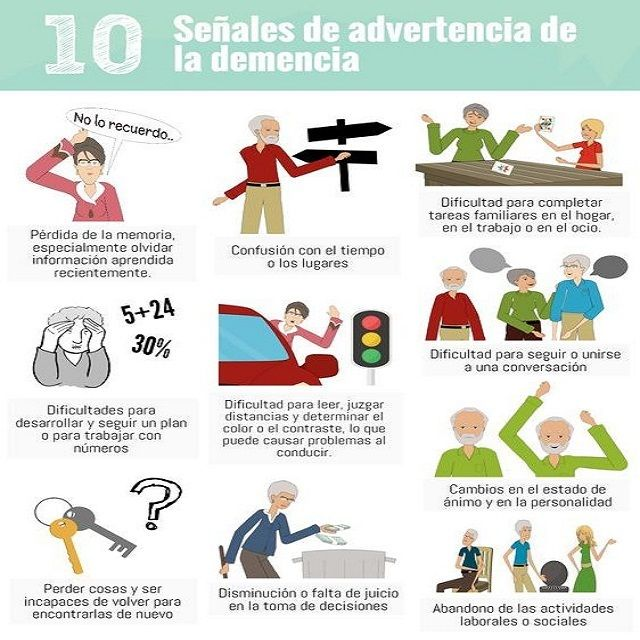 10 Señales de Advertencia de Demencia