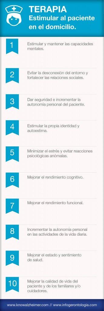 #Infografia Pautas para estimular al paciente de Alzheimer en el domicilio      ...