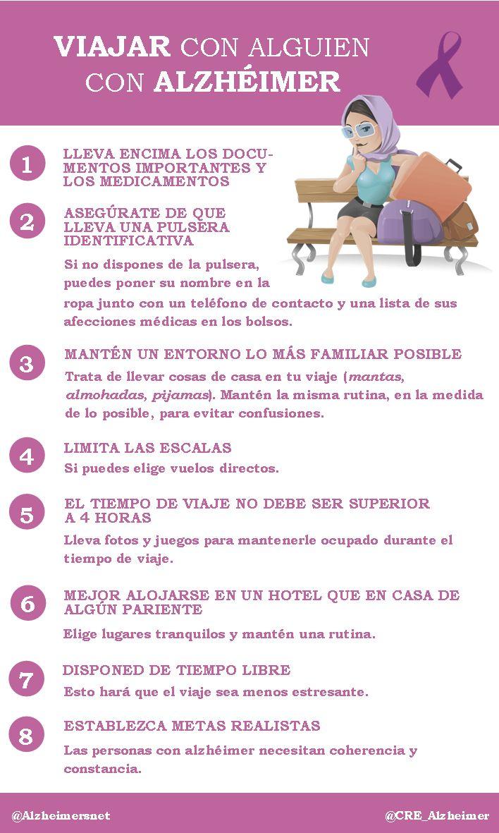 JUAN JOSÉ ALONSO SÁNCHEZ |CRE DE ALZHEIMER+Ver más consejos para cuidadores...