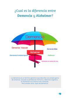 Post - Diferencia entre Demencia y Alzheimer | neuroSAD - Estimulación Cognitiv...