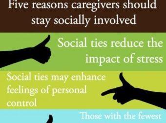 Unfrazzle: 5 reasons caregivers should stay socially involved – #Infografia #Alzheimer #Demencias
