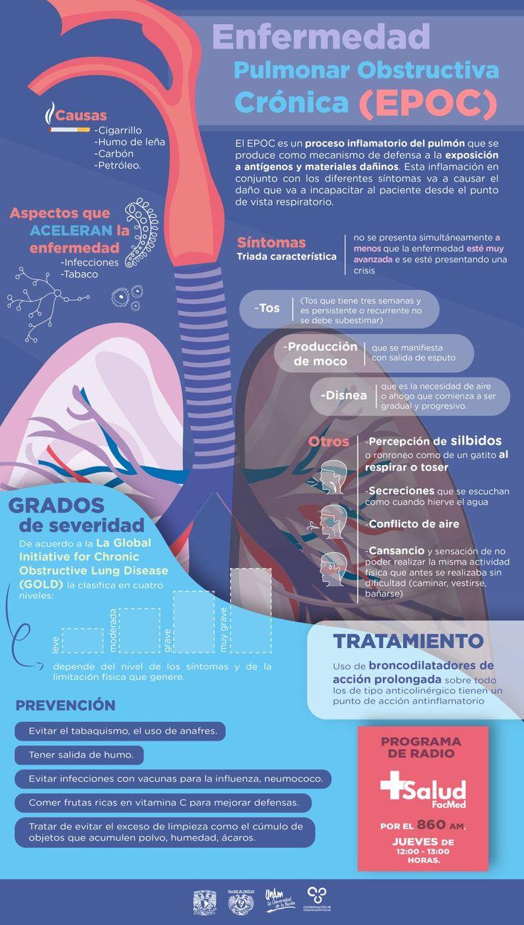 Fumar: la principal causa de EPOC. +Descubrir Salud