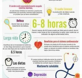 Integrated Performance Assessment IPA Health and Healthy l – #Infografia #Alzheimer #Demencias