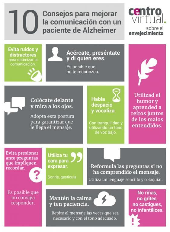Infografía: 10 consejos para mejorar la comunicación con un paciente de Alzhei...