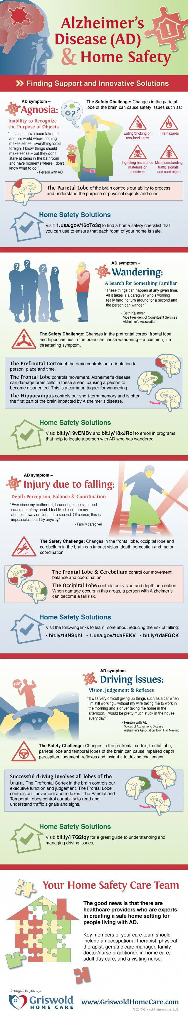 Alzheimer's Disease and Home Safety Infographic #HomeSecuritySystems