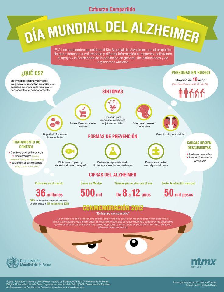 Día mundial del Alzheimer [Infografía]