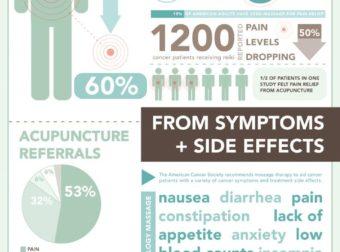 mesothelioma incidence #Mesothelioma – #Infografia #Alzheimer #Demencias