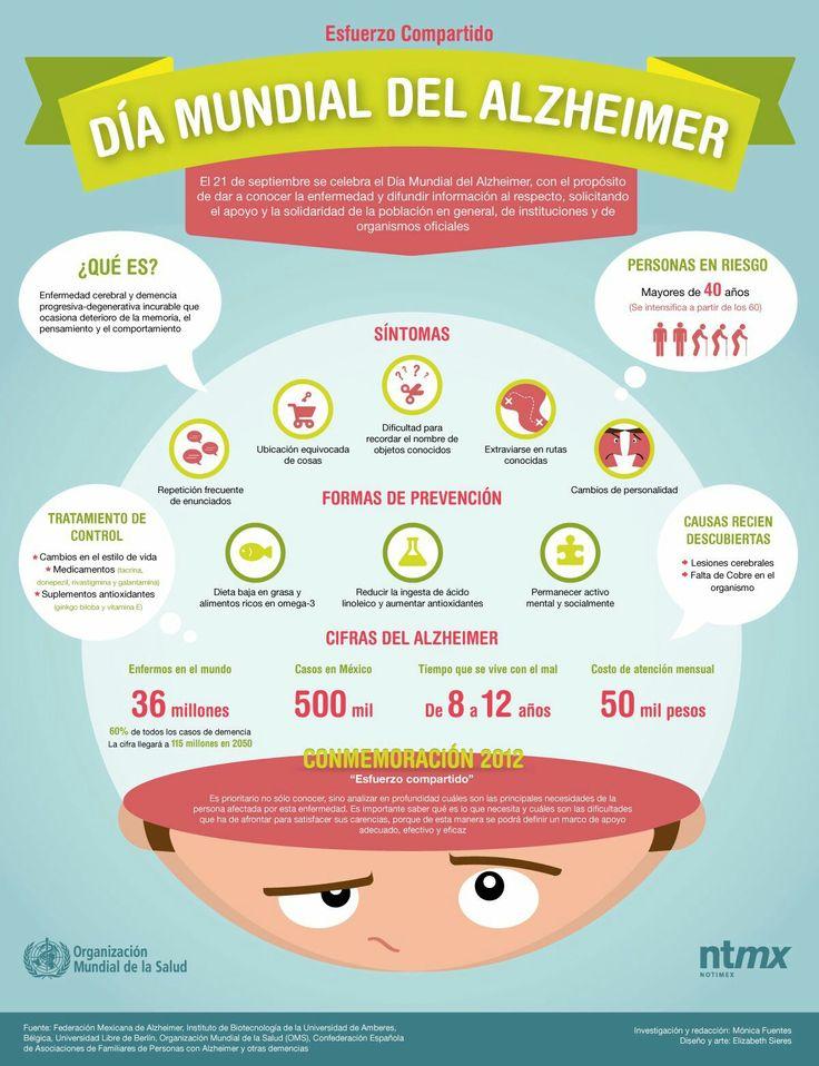 10 Recomendaciones para Prevenir el Alzheimer y la Pérdida de la Memoria
