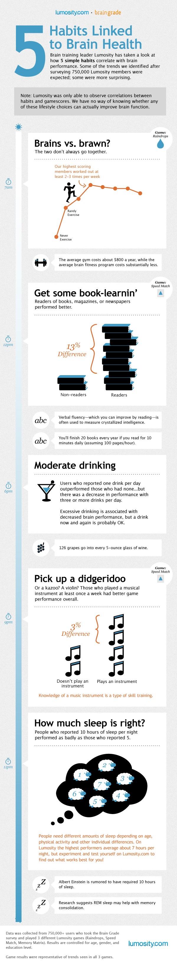 5 hábitos ligados a la salud de tu cerebro #infografia #infographic #health