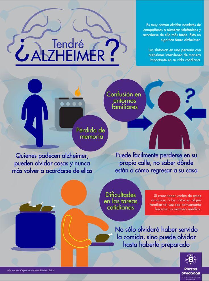Brújula. Redirigiendo tu mente: Se me olvidan las cosas... es alzheimer?... No ...