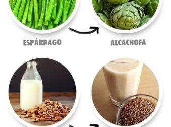 Interesantes sustitutivos para abaratar los costos de una alimentación #saludab… – #Infografia #Alzheimer #Demencias