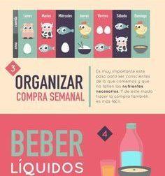 #alimentacin #infografía #nutrición #tercera #tener  – #Infografia #Alzheimer #Demencias