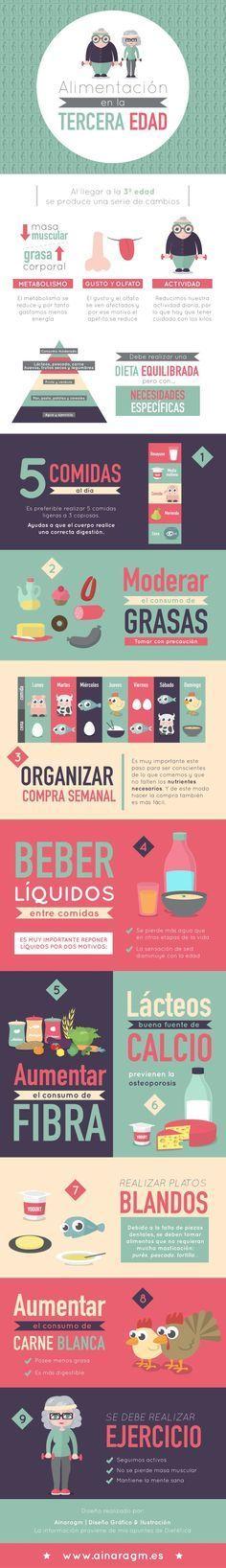 #alimentacin #infografía #nutrición #tercera #tener
