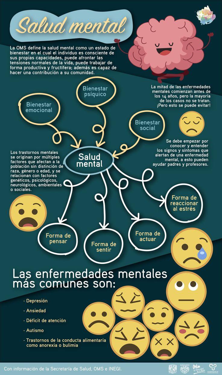 ¿Qué es la salud mental? - +Salud FacMed