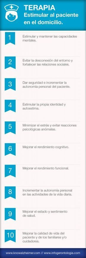 #Infografia #Pautas #para #estimular #al #paciente