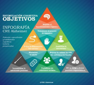 infografia_estimulacion_cognitiva_alzheimer
