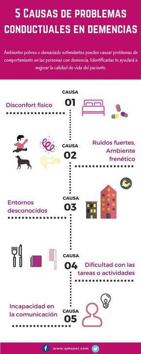 5 #causas #de #problemas #conductuales #en #demencias: