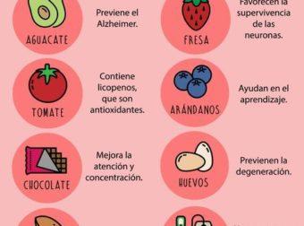 Actitud Saludable – Vida sana, alimentación, nutrición y medicina alternativa. – #Infografia #Alzheimer #Demencias