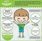 infografia salud  Buscar con Google  REMEDIOS CASEROS