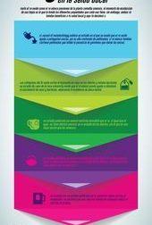 Infografía: 5 beneficios del té en la #salud bucal.  #infografia de #salud – #Infografia #Alzheimer #Demencias