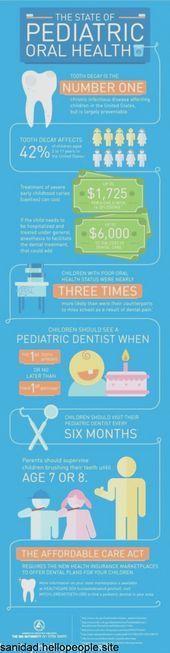 La Infografía de la AAPD ilustra el estado de la salud bucal de los niños en ... Kidz Dent .....