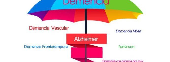 La demencia senil puede ser prevenida, te enseñamos cómo – #Infografia #Alzheimer #Demencias