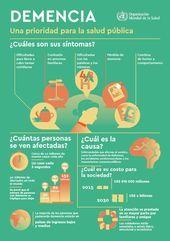 Neuromaster en Twitter, #cuidadodelasalud #Neuromaster #Twitter
