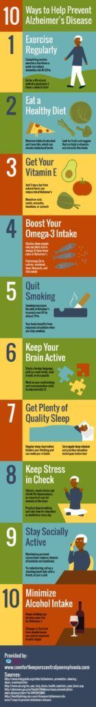 Reducing your Alzheimer's disease risk doesn't have to be difficult. Here are 10... - Hosperity