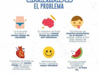 #bodybuilding #fullmusculo #infografía #infographic #felicidad  – #Infografia #Alzheimer #Demencias