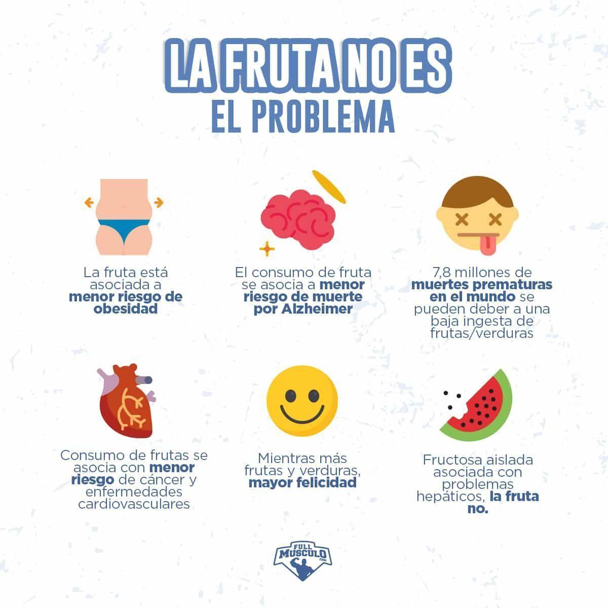#bodybuilding #fullmusculo #infografía #infographic #felicidad