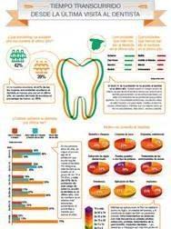 infografias salud – Bing images – #Infografia #Alzheimer #Demencias