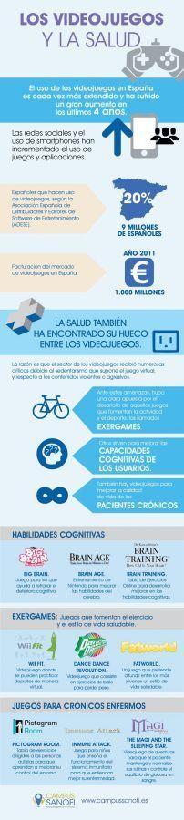 Los videojuegos y la salud #infografia #infographic #health - TICs y Formación