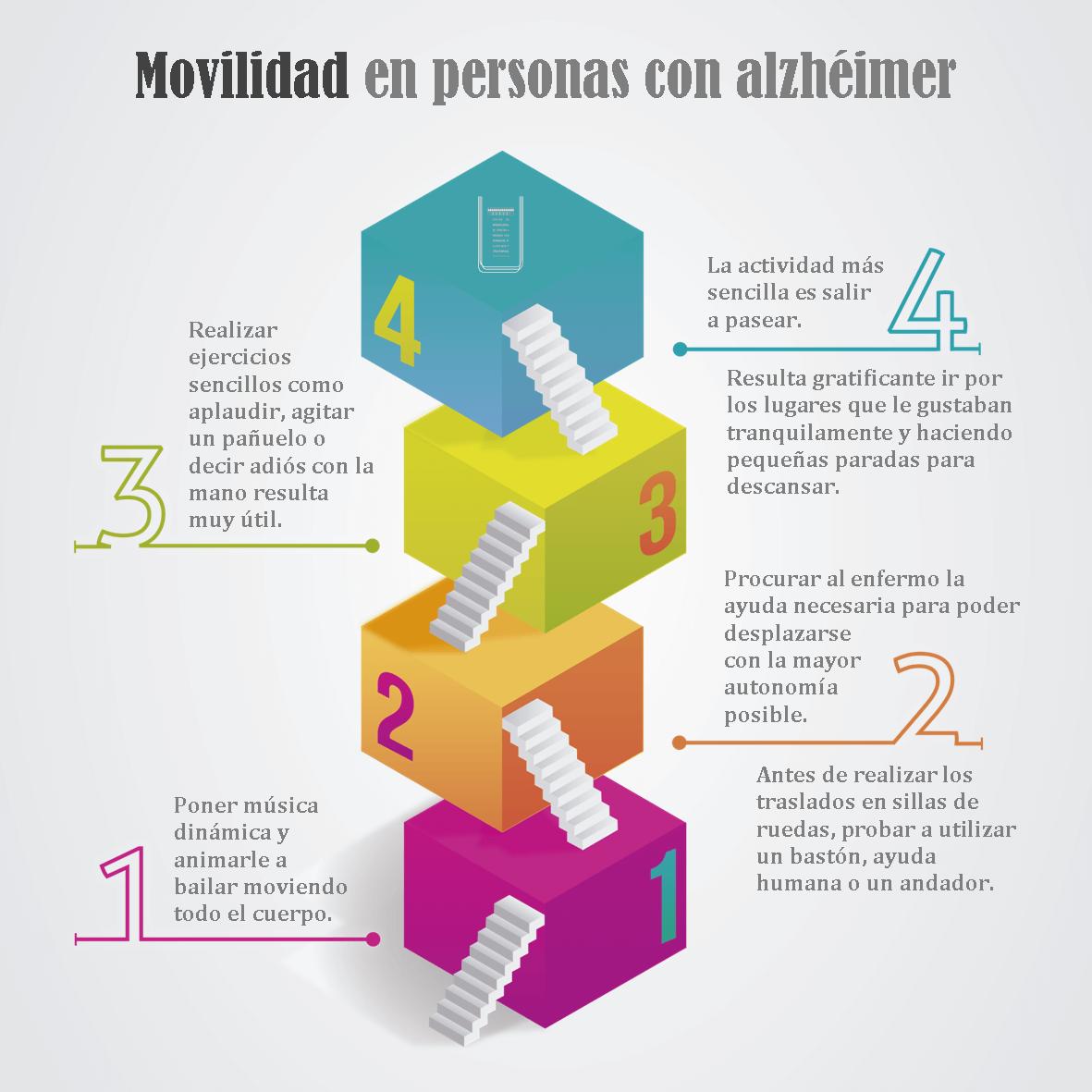Consejos para cuidadores: Movilidad en personas con alzhéimer – #Infografia #Alzheimer #Demencias