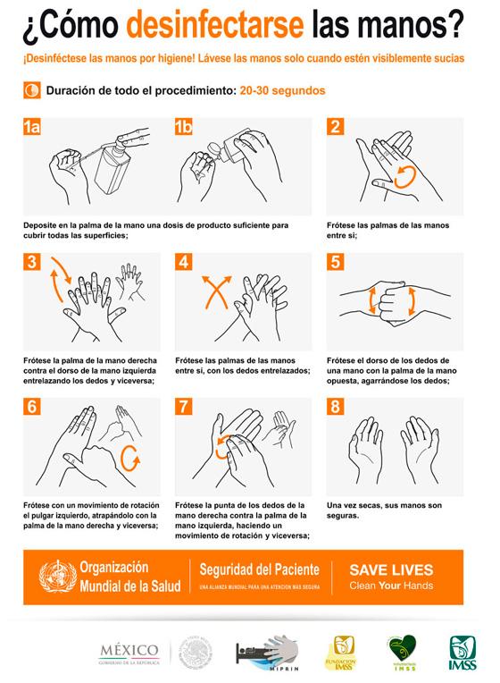 Infografía, Lavado de manos