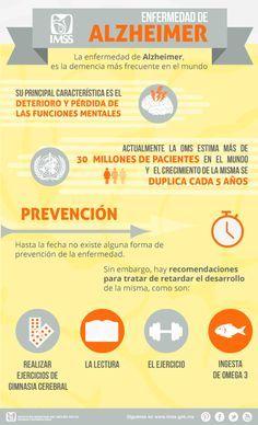 La enfermedad de Alzheimer, es la demencia más frecuente en el mundo.