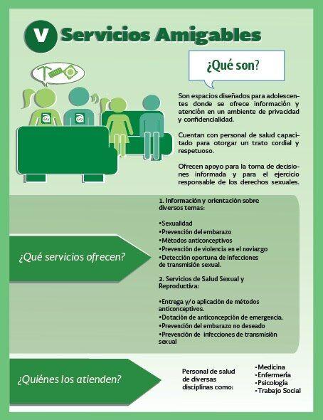 Infografías Salud Sexual y Reproductiva de los Adolescentes   Centro Nacional d...