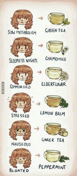 Soorten thee bij kwaaltjes