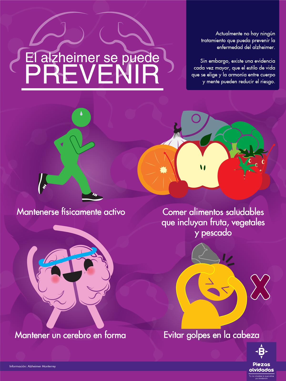 Que no te de alzheimer – #Infografia #Alzheimer #Demencias