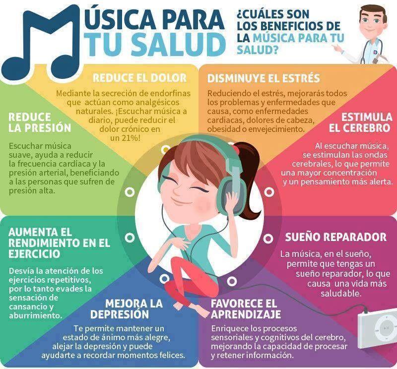 Beneficios de la música para tu salud #infografia #infographic #health - TICs y Formación