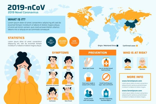 Download Wuhan Coronavirus Infographic for free