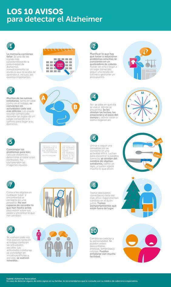 #Infografia 10 avisos para detectar el Alzheimer