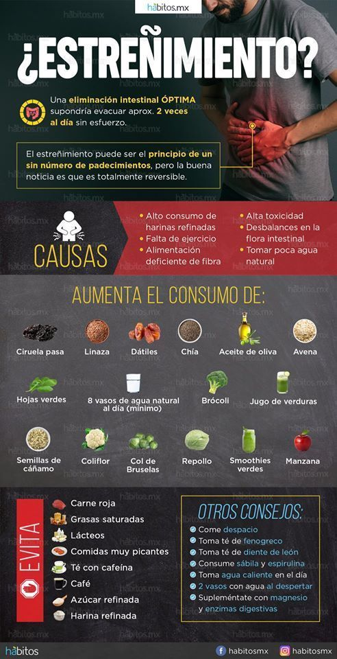 Infografia Fitness _ Infografia Fitness