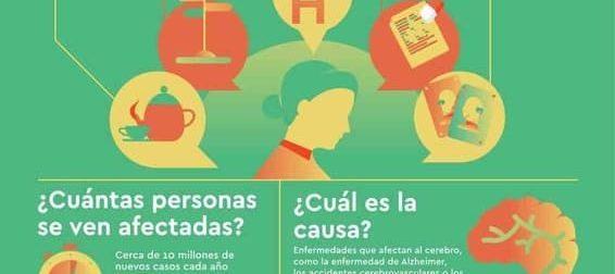La OMS declara a la demencia como una prioridad para la salud pública (Infograf… – #Infografia #Alzheimer #Demencias