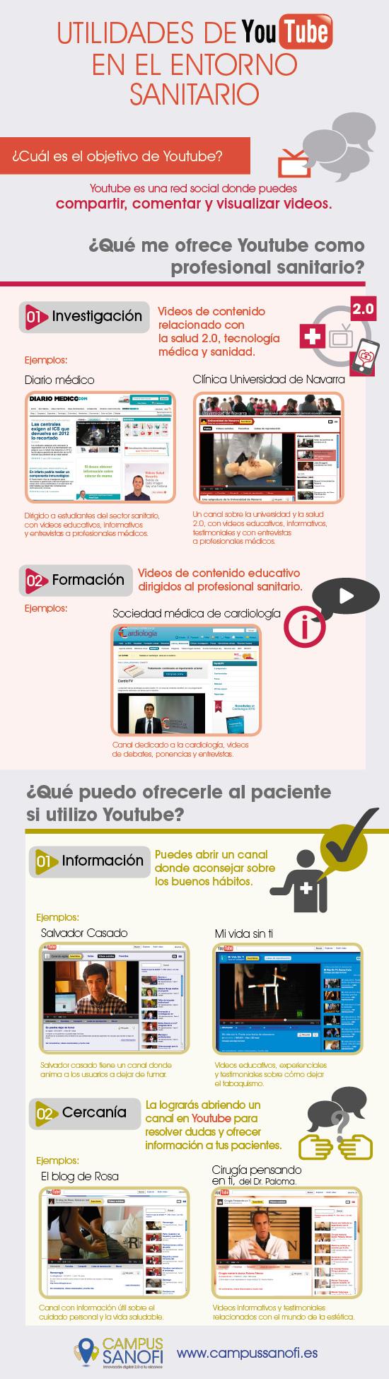 Uso de Youtube en Salud (Infografía) | Campus Sanofi